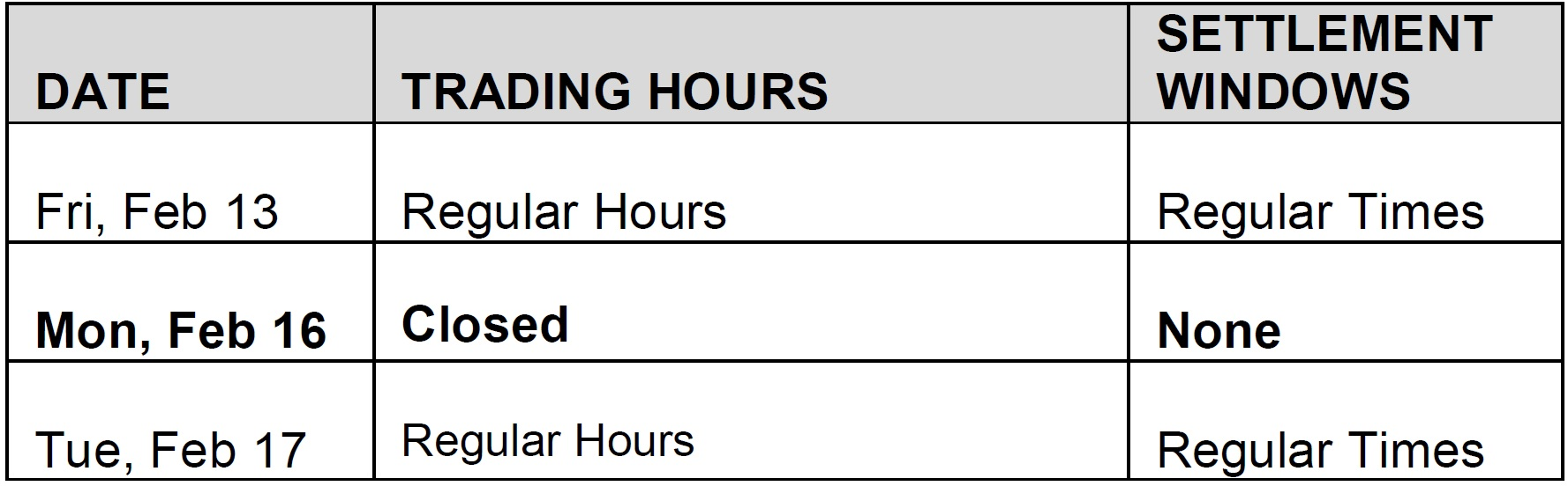 Future options trading hours